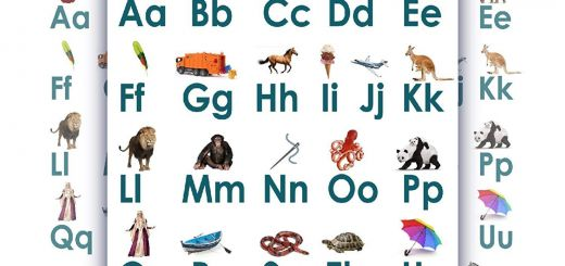 Abc Home Decor Catalog New Abc Alphabet Poster Extra Large Teaching Chart Clear White Laminated Huge and Child Bedroom Poster Edu 24x30