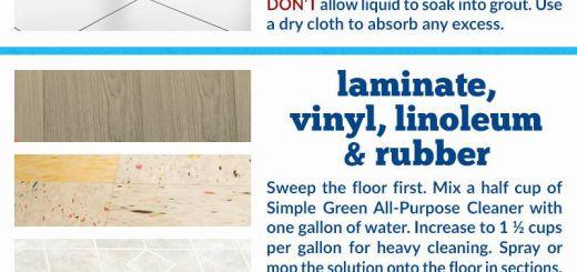 Best Way to Clean Tile Floors Vinegar Best Of 27 attractive How to Clean Hardwood Floors with Vinegar