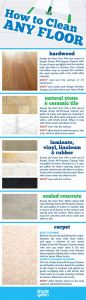 Clean Tile Floors with Vinegar New 27 attractive How to Clean Hardwood Floors with Vinegar
