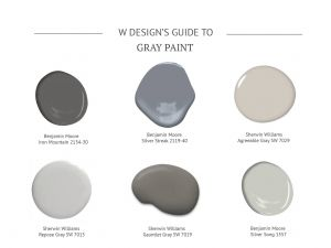 Color Trends Sherwin Williams New Best Blue Gray Sherwin Williams – Small Bathroom Ideas