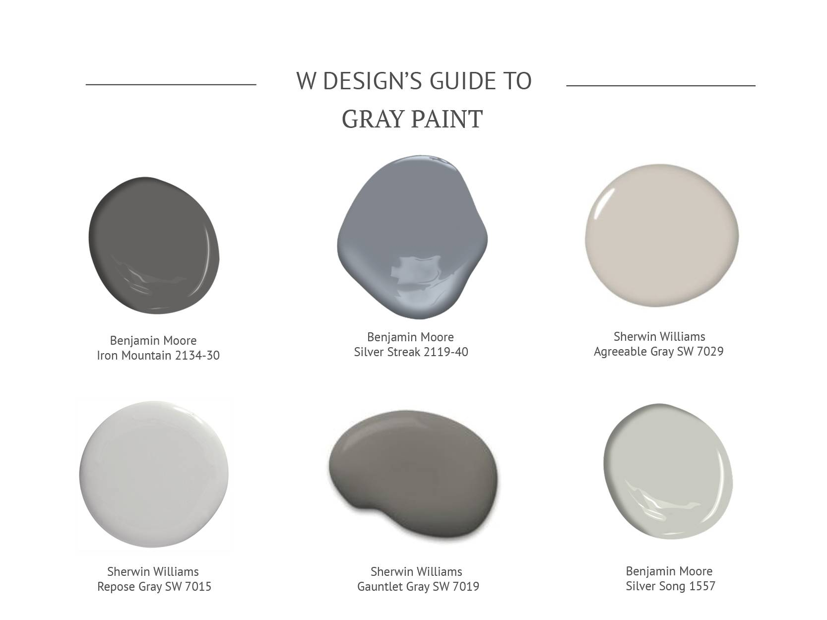 Guide to Gray Paint