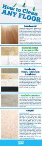 Sealing Grout On Tile Floors Inspirational 15 Stylish Hardwood Tile Floor Cleaner