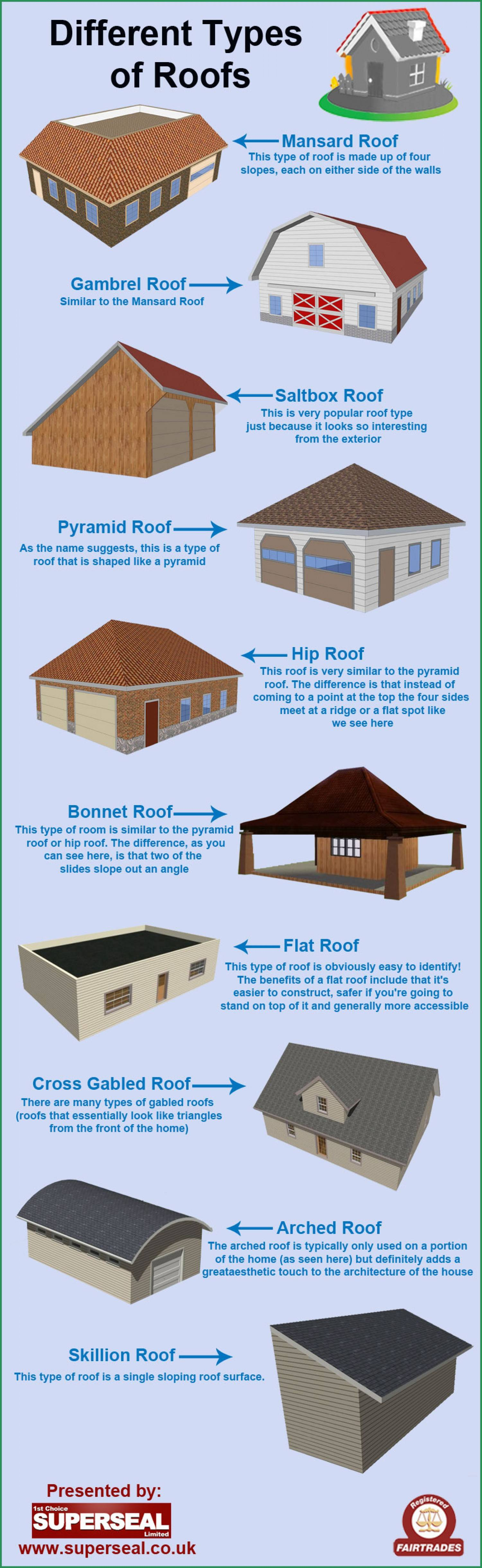 different types of roofs 51b018b49dee2 w1500