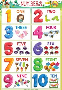 Fantastic Painted Clothespins Beautiful Numbers Poster Numbers 1 10 for Kids Math Printable
