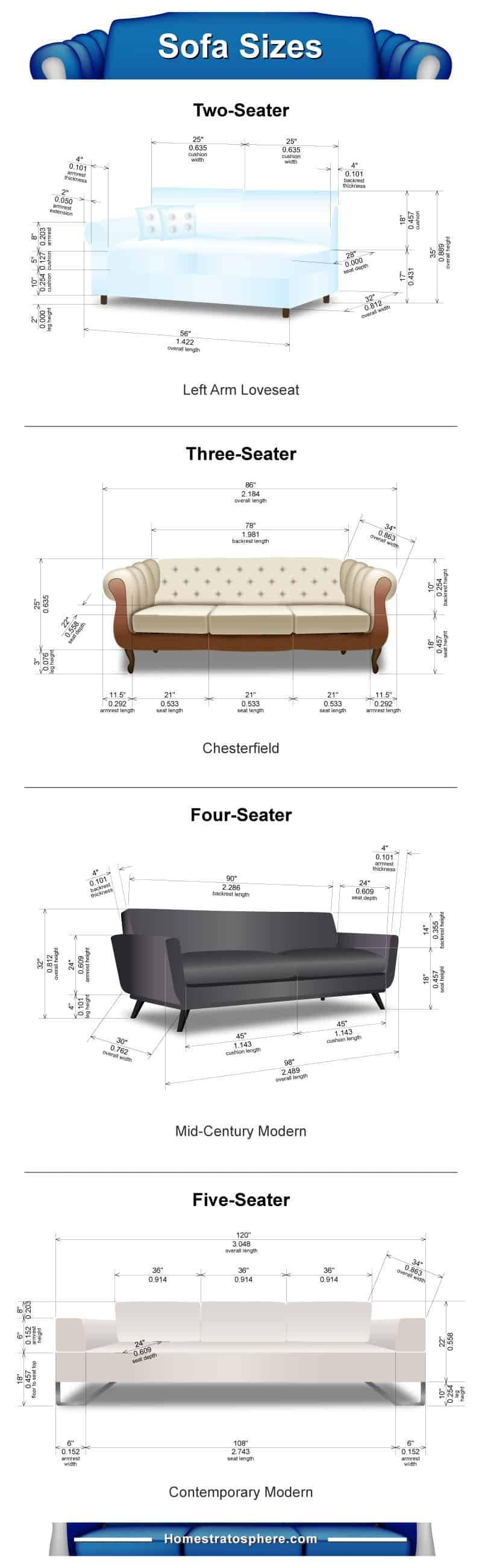 sofa dimensions charts hs jun28