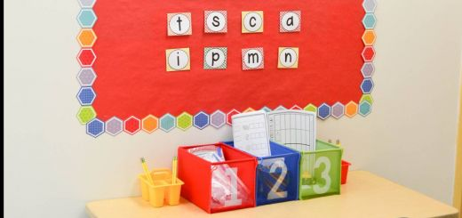 Exceptional Classroom Decoration Ideas for Primary School Inspirational Classroom Back to School Classroom Decor