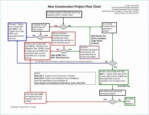 Remarkable White Lovely Powerpoint Family Tree Remarkable Gallery Process Flow Chart
