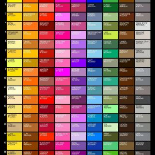 Unique Mexican Color Palette Awesome Color Mixing Guide Poster with Images